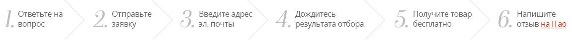 Как работают акции АлиЭксперт?