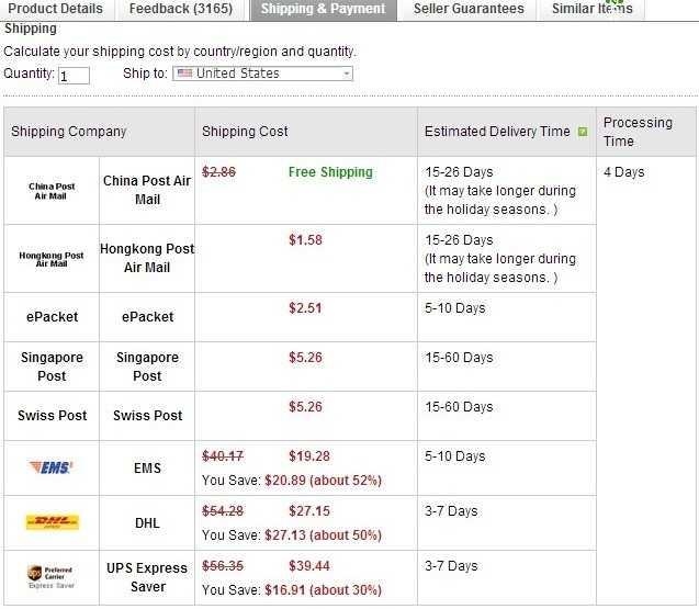 Стоимость доставки товаров AliExpress