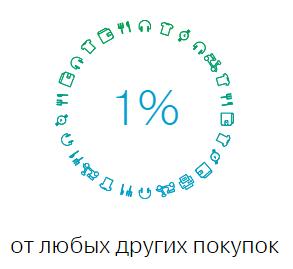 Бонусные баллы 1%