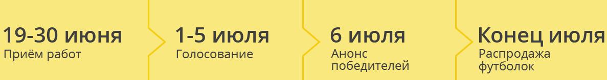 """Даты конкурса """"Придумано в России. Сделано в Китае."""""""