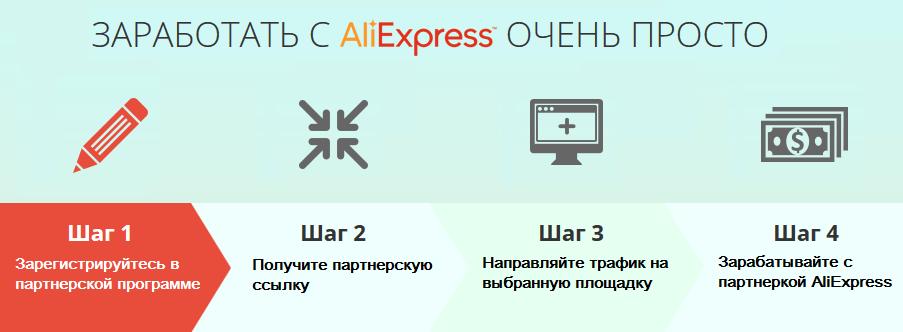 Официальная Партнерская Программа АлиЭкспресс